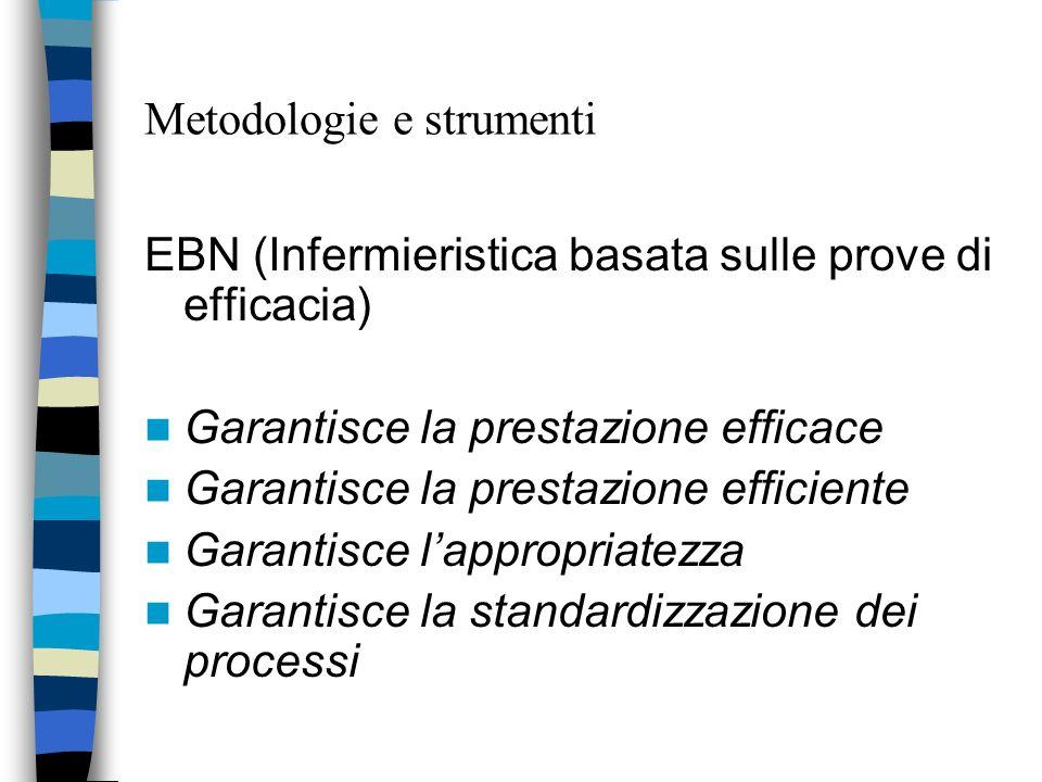 Metodologie e strumenti EBN (Infermieristica basata sulle prove di efficacia) Garantisce la prestazione efficace Garantisce la prestazione efficiente