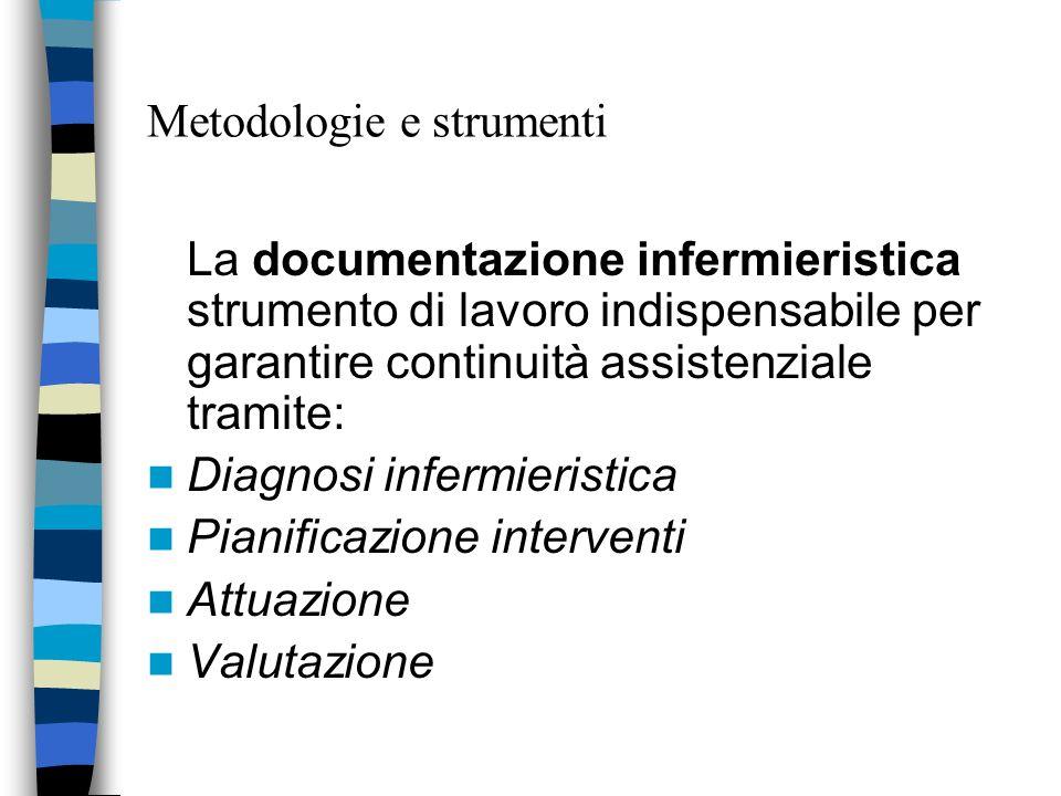 Metodologie e strumenti La documentazione infermieristica strumento di lavoro indispensabile per garantire continuità assistenziale tramite: Diagnosi