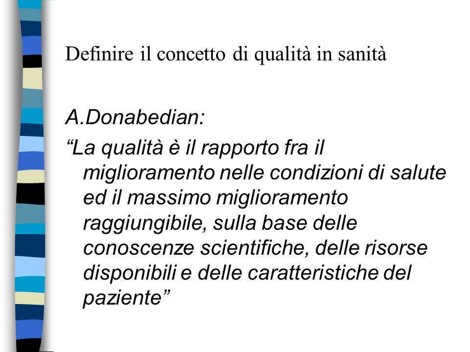 Definire il concetto di qualità in sanità A.Donabedian: La qualità è il rapporto fra il miglioramento nelle condizioni di salute ed il massimo miglior