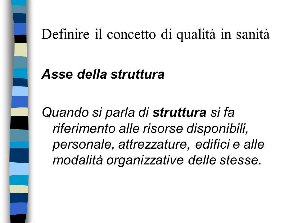 Definire il concetto di qualità in sanità Asse della struttura Quando si parla di struttura si fa riferimento alle risorse disponibili, personale, att