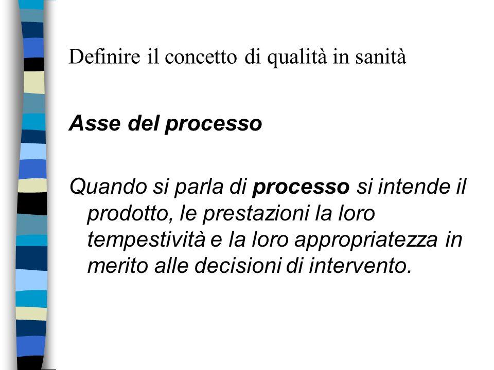 Definire il concetto di qualità in sanità Asse del processo Quando si parla di processo si intende il prodotto, le prestazioni la loro tempestività e