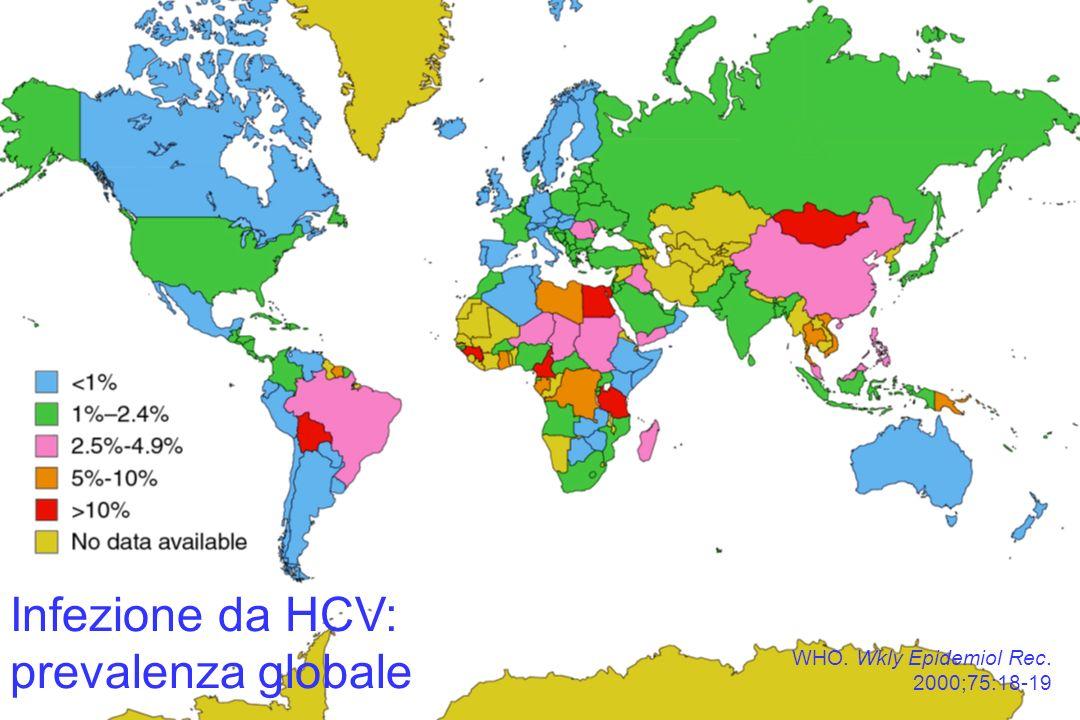 WHO. Wkly Epidemiol Rec. 2000;75:18-19 Infezione da HCV: prevalenza globale