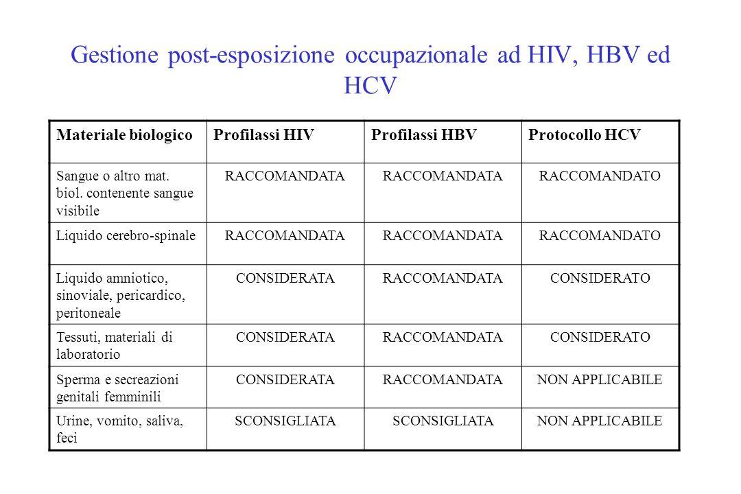 Gestione post-esposizione occupazionale ad HIV, HBV ed HCV Materiale biologicoProfilassi HIVProfilassi HBVProtocollo HCV Sangue o altro mat. biol. con