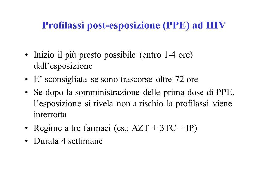 Profilassi post-esposizione (PPE) ad HIV Inizio il più presto possibile (entro 1-4 ore) dallesposizione E sconsigliata se sono trascorse oltre 72 ore