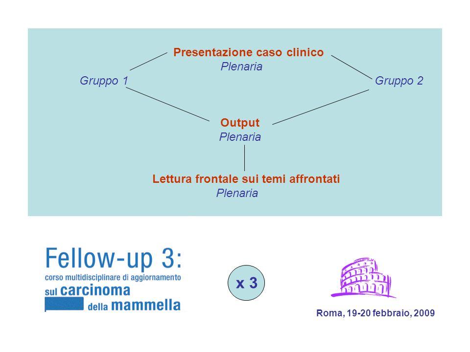 x 3 Presentazione caso clinico Plenaria Gruppo 1 Gruppo 2 Output Plenaria Lettura frontale sui temi affrontati Plenaria Roma, 19-20 febbraio, 2009