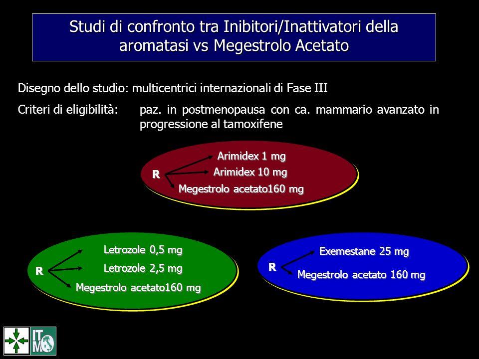 Studi di confronto tra Inibitori/Inattivatori della aromatasi vs Megestrolo Acetato Exemestane 25 mg Megestrolo acetato 160 mg Letrozole 0,5 mg Megest