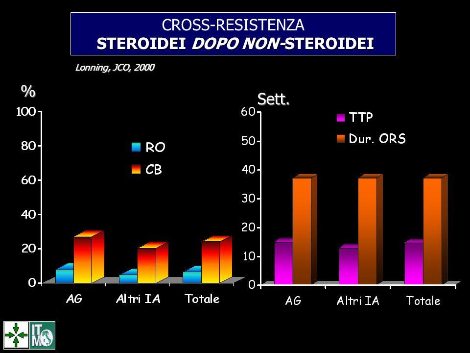 STEROIDEI DOPO NON-STEROIDEI CROSS-RESISTENZA STEROIDEI DOPO NON-STEROIDEI Lonning, JCO, 2000 % Sett.