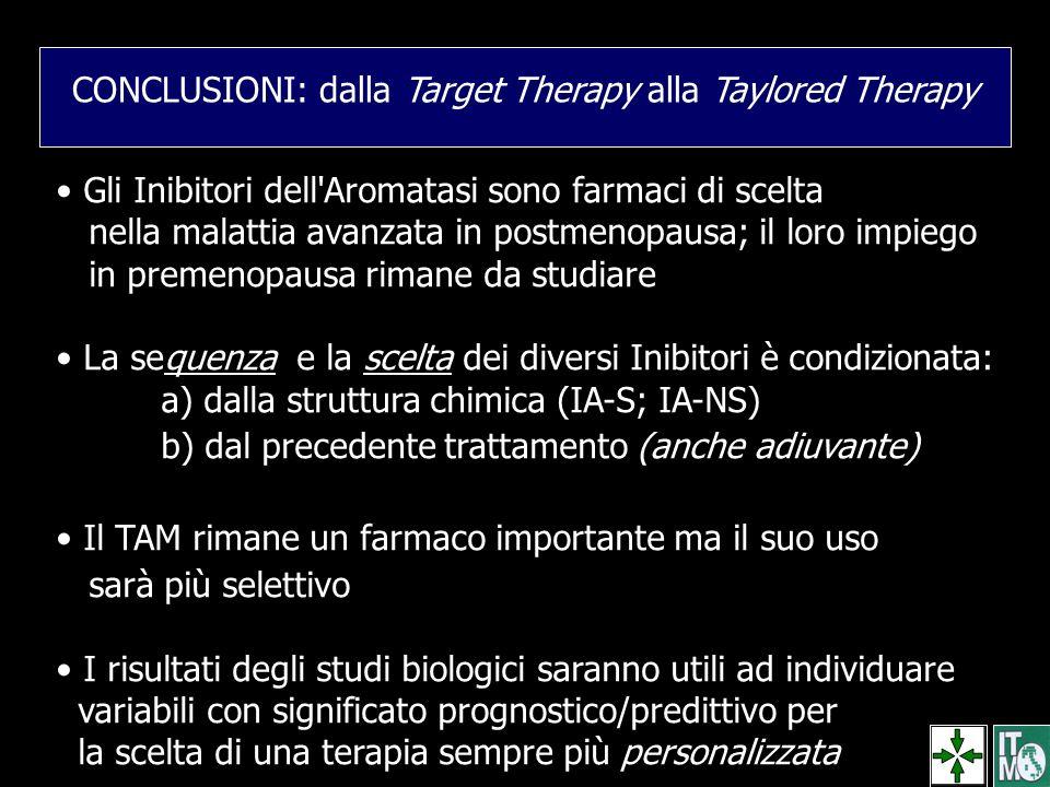 CONCLUSIONI: dalla Target Therapy alla Taylored Therapy Gli Inibitori dell'Aromatasi sono farmaci di scelta nella malattia avanzata in postmenopausa;