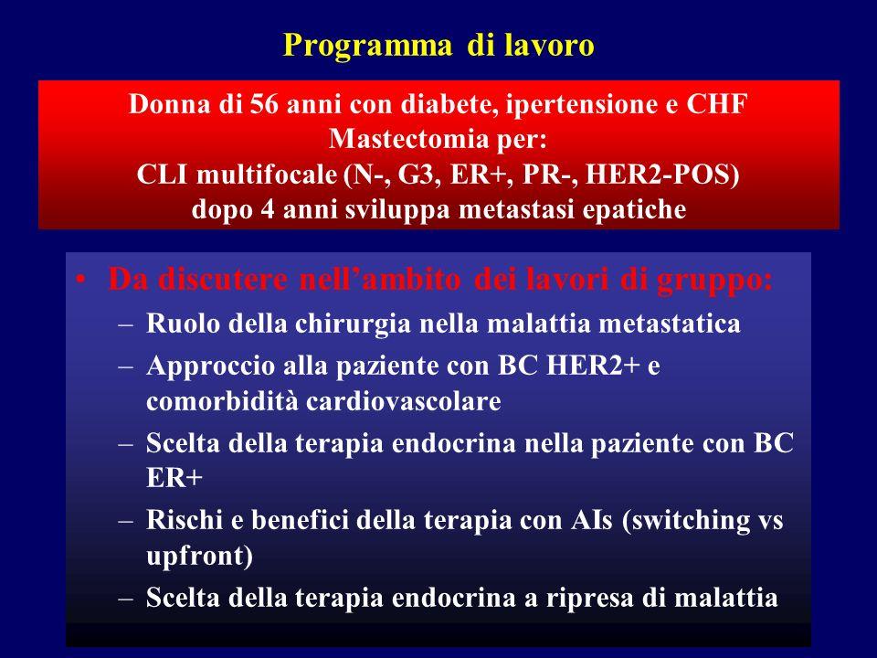 Donna di 56 anni, in menopausa da 5 Diabete di Tipo II (dieta e antidiabetici orali) Ipertensione arteriosa (ACE-Inibitori + diuretici) CHF due anni prima (LVEF 45%) La Paziente Giugno 2003 Mastectomia dx CLI multifocale G3 N neg Ki67 35 % Er 60 % PgR neg HER2 +++
