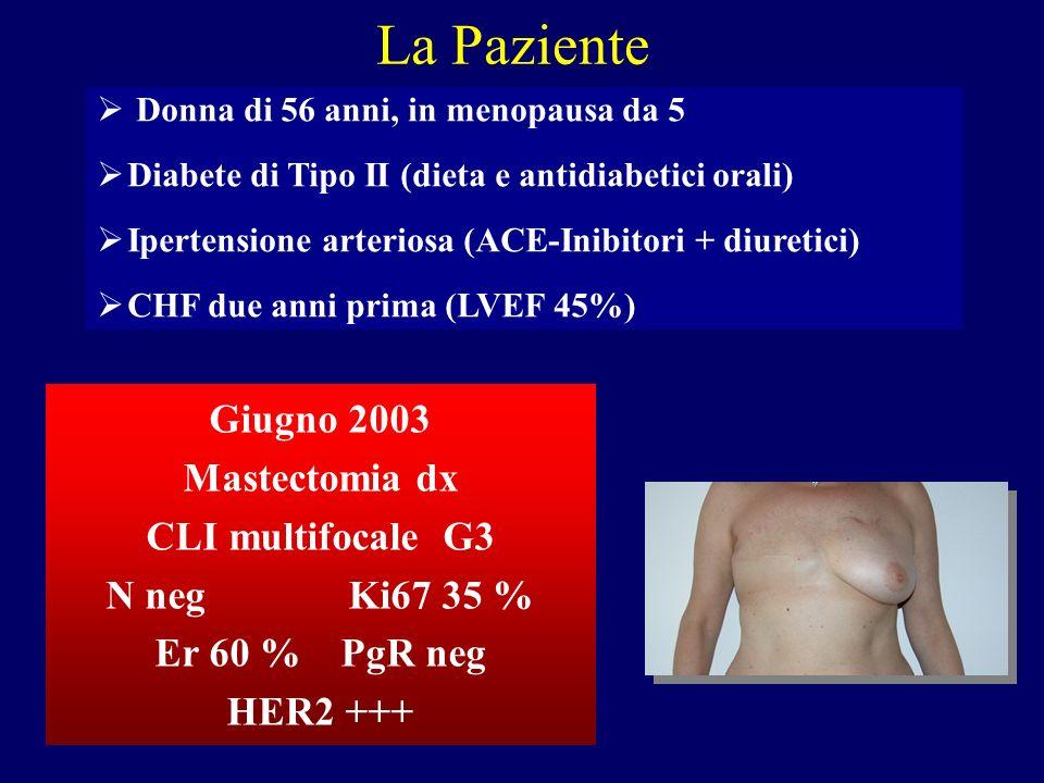 La Terapia Adiuvante scelta CMF x 6 TAMOXIFEN LVEF Basale : 45 % Post CMF : 46 % Depressione 2003: no Trastuzumab adiuvante
