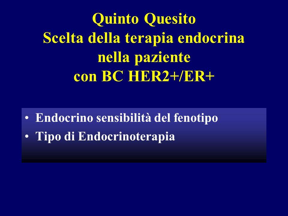 Quinto Quesito Scelta della terapia endocrina nella paziente con BC HER2+/ER+ Endocrino sensibilità del fenotipo Tipo di Endocrinoterapia