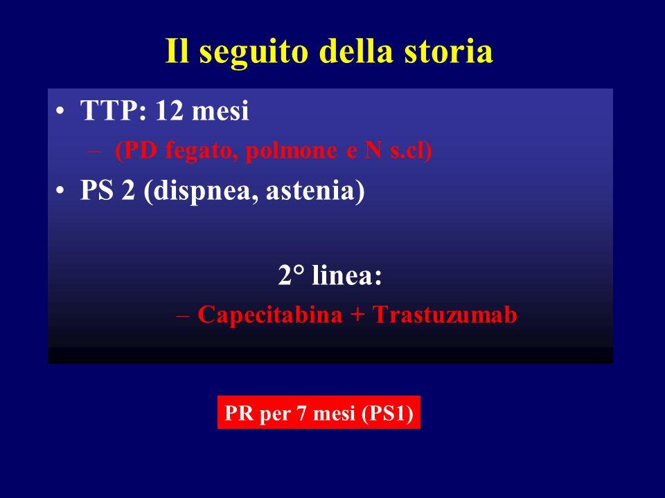 Il seguito della storia TTP: 12 mesi – (PD fegato, polmone e N s.cl) PS 2 (dispnea, astenia) 2° linea: –Capecitabina + Trastuzumab PR per 7 mesi (PS1)