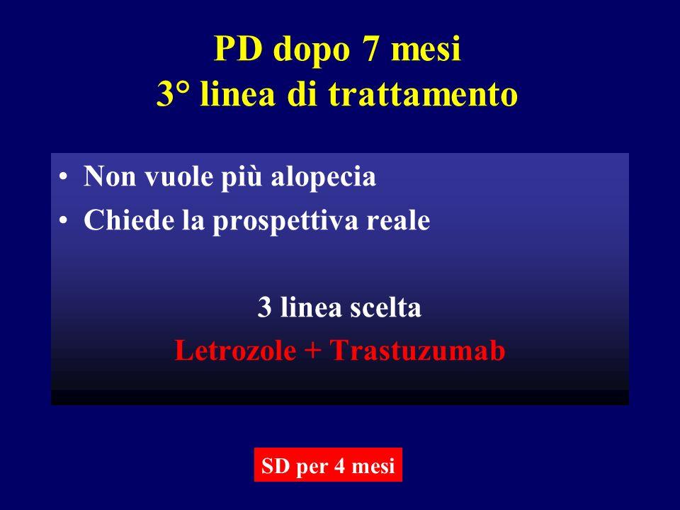Franco N et al.Proc ASCO 2004;Abstract 539. Perchè la biopsia.