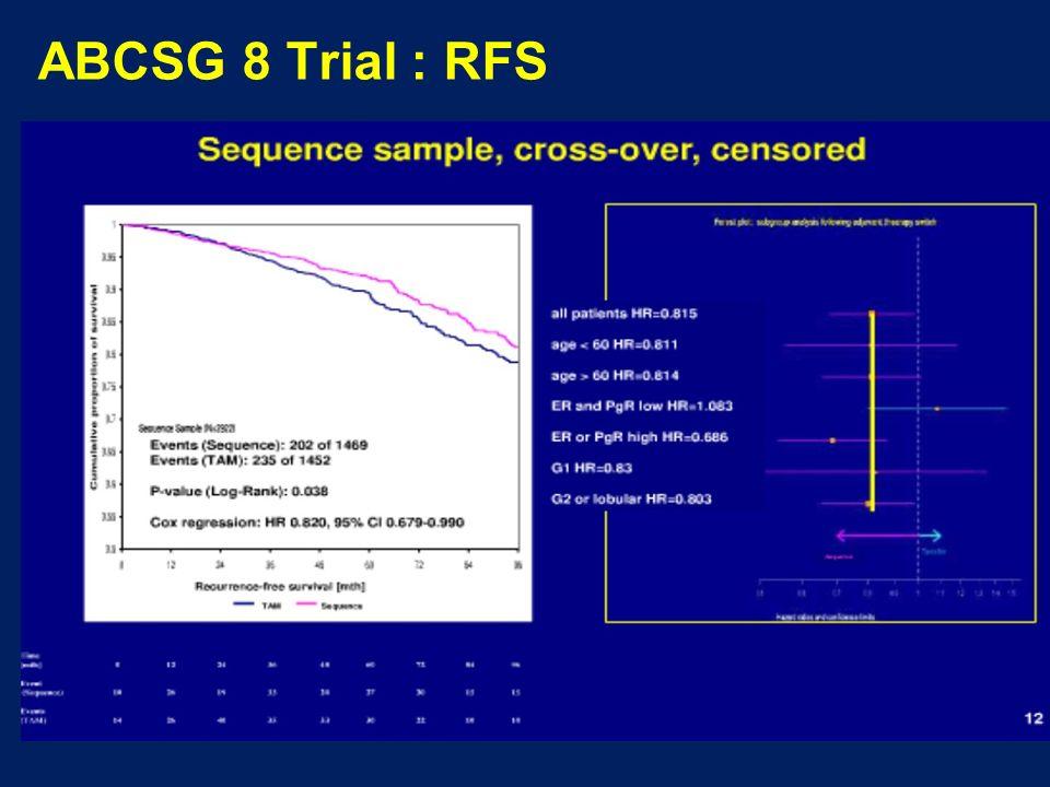 ABCSG 8 Trial : RFS