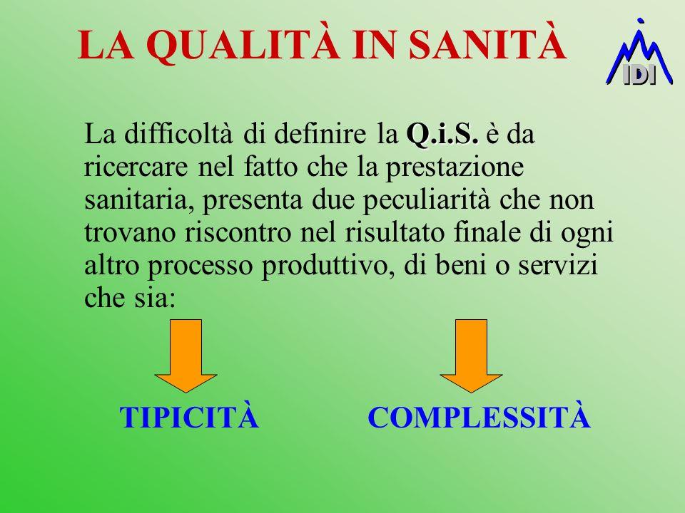 LA QUALITÀ IN SANITÀ Q.i.S. La difficoltà di definire la Q.i.S. è da ricercare nel fatto che la prestazione sanitaria, presenta due peculiarità che no