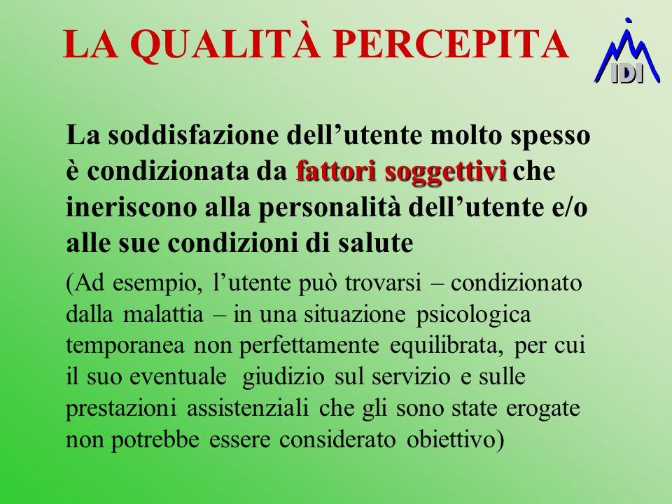 LA QUALITÀ PERCEPITA fattori soggettivi La soddisfazione dellutente molto spesso è condizionata da fattori soggettivi che ineriscono alla personalità