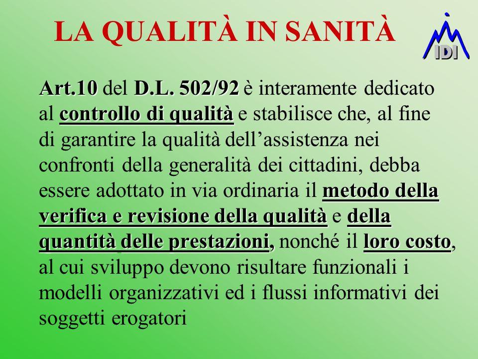 Art.10D.L. 502/92 controllo di qualità metodo della verifica e revisione della qualitàdella quantitàdelle prestazioni,loro costo Art.10 del D.L. 502/9