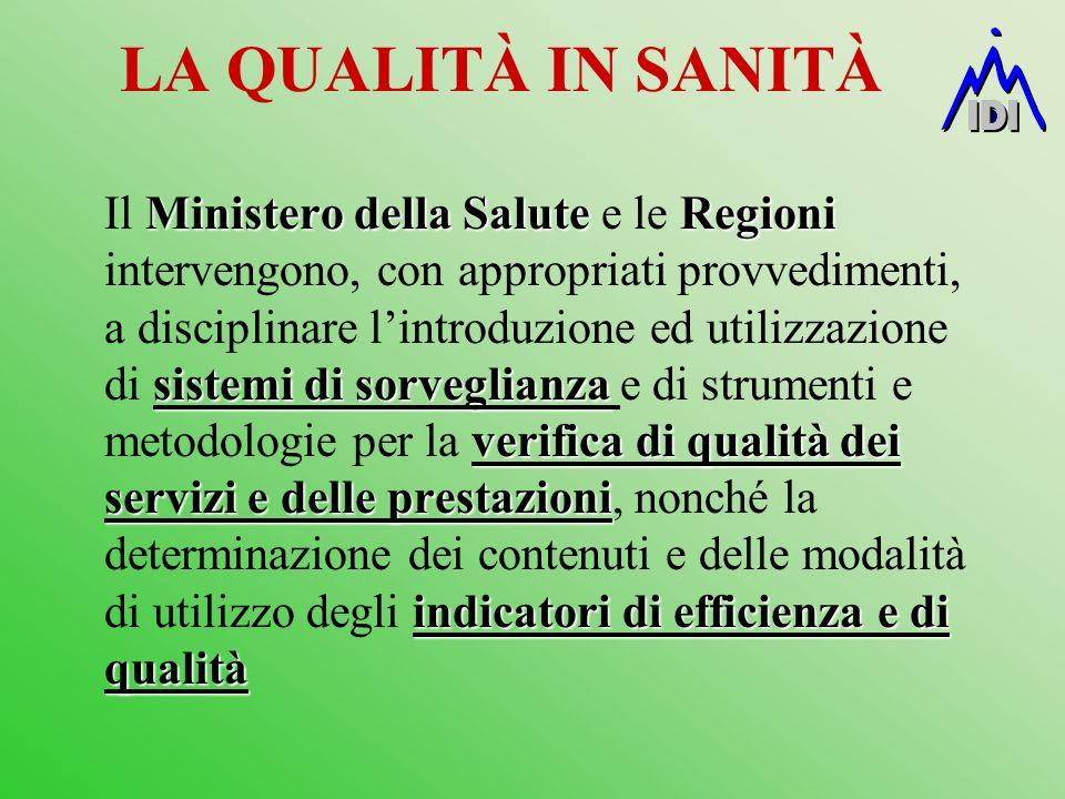 LA QUALITÀ IN SANITÀ Ministero della SaluteRegioni sistemi di sorveglianza verifica di qualità dei servizi e delle prestazioni indicatori di efficienz