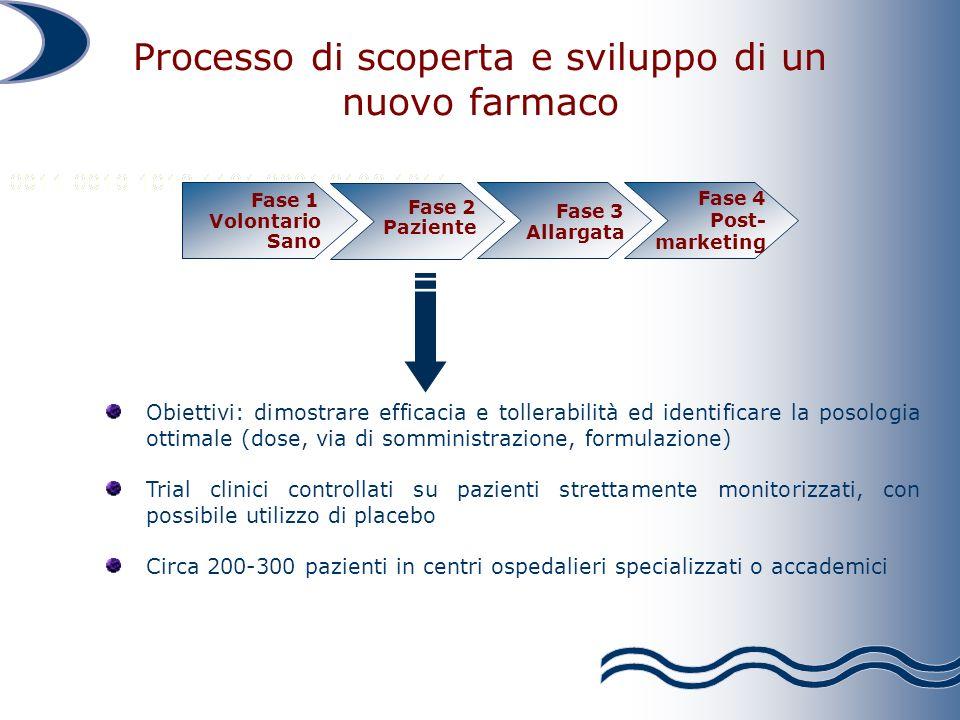 Obiettivi: dimostrare efficacia e tollerabilità ed identificare la posologia ottimale (dose, via di somministrazione, formulazione) Trial clinici cont