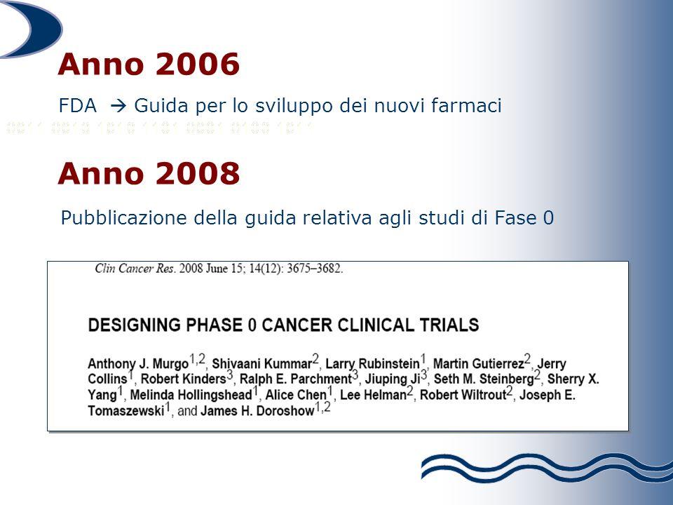 Anno 2006 FDA Guida per lo sviluppo dei nuovi farmaci Pubblicazione della guida relativa agli studi di Fase 0 Anno 2008