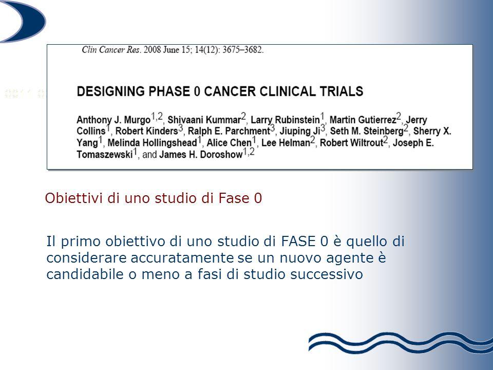 Obiettivi di uno studio di Fase 0 Il primo obiettivo di uno studio di FASE 0 è quello di considerare accuratamente se un nuovo agente è candidabile o meno a fasi di studio successivo
