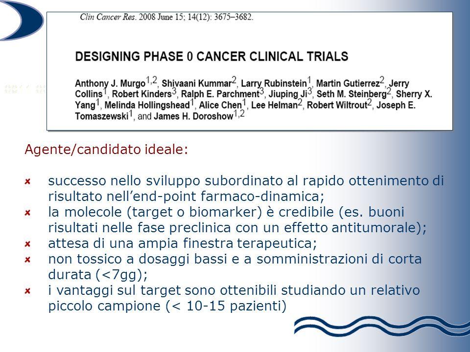 Agente/candidato ideale: successo nello sviluppo subordinato al rapido ottenimento di risultato nellend-point farmaco-dinamica; la molecole (target o biomarker) è credibile (es.
