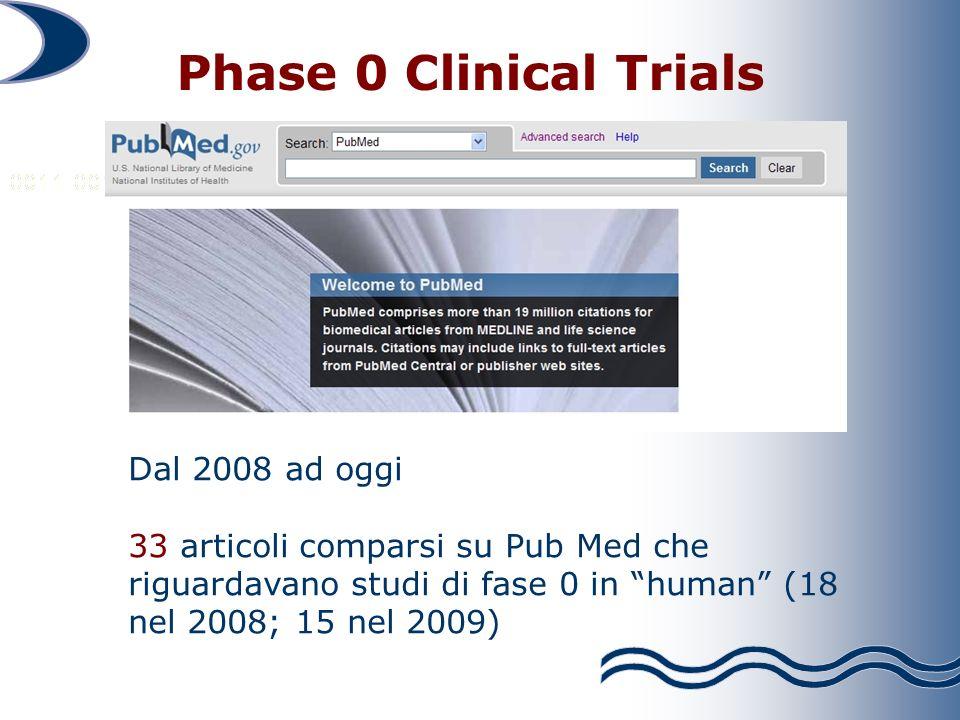 Dal 2008 ad oggi 33 articoli comparsi su Pub Med che riguardavano studi di fase 0 in human (18 nel 2008; 15 nel 2009) Phase 0 Clinical Trials