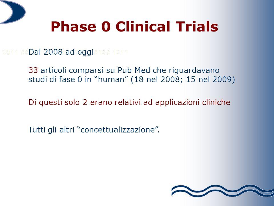 Phase 0 Clinical Trials Dal 2008 ad oggi 33 articoli comparsi su Pub Med che riguardavano studi di fase 0 in human (18 nel 2008; 15 nel 2009) Di questi solo 2 erano relativi ad applicazioni cliniche Tutti gli altri concettualizzazione.