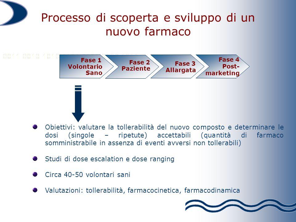 Obiettivi: valutare la tollerabilità del nuovo composto e determinare le dosi (singole – ripetute) accettabili (quantità di farmaco somministrabile in