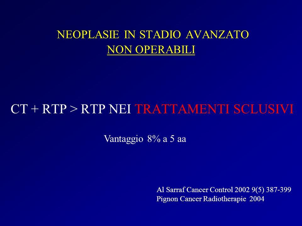 NEOPLASIE IN STADIO AVANZATO NON OPERABILI CT + RTP > RTP NEI TRATTAMENTI SCLUSIVI Al Sarraf Cancer Control 2002 9(5) 387-399 Pignon Cancer Radiothera