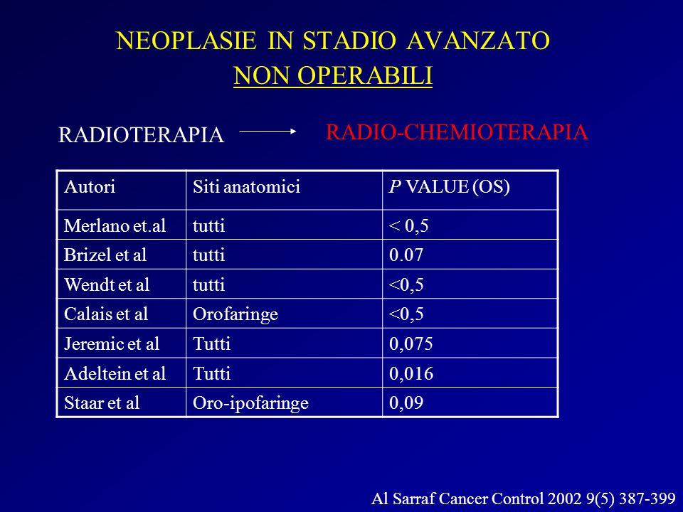 NEOPLASIE IN STADIO AVANZATO NON OPERABILI RADIO-CHEMIOTERAPIA RADIOTERAPIA AutoriSiti anatomiciP VALUE (OS) Merlano et.altutti< 0,5 Brizel et altutti