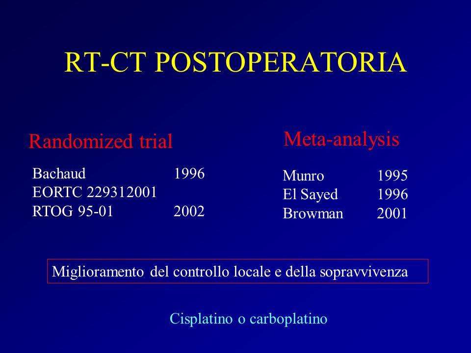 RT-CT POSTOPERATORIA Randomized trial Bachaud 1996 EORTC 229312001 RTOG 95-01 2002 Cisplatino o carboplatino Miglioramento del controllo locale e dell
