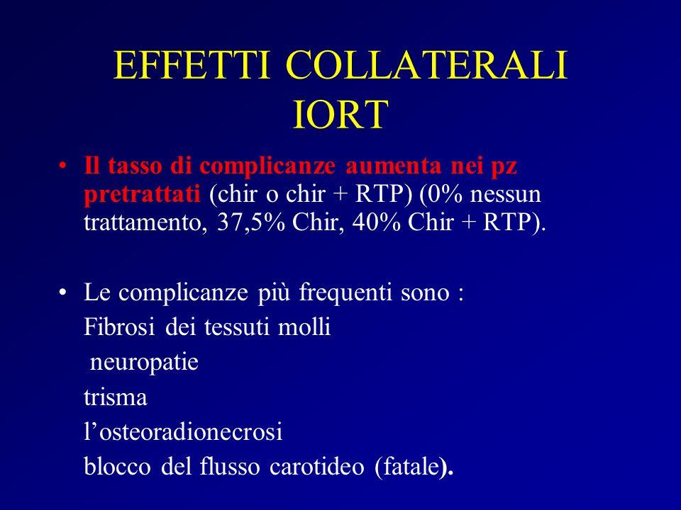 EFFETTI COLLATERALI IORT Il tasso di complicanze aumenta nei pz pretrattati (chir o chir + RTP) (0% nessun trattamento, 37,5% Chir, 40% Chir + RTP). L