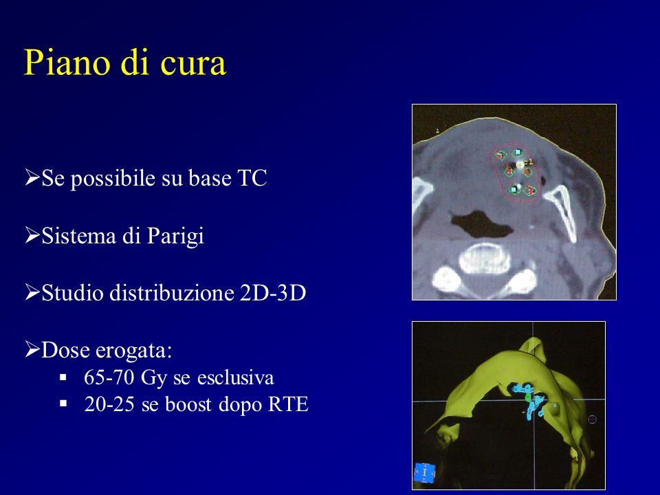 Se possibile su base TC Sistema di Parigi Studio distribuzione 2D-3D Dose erogata: 65-70 Gy se esclusiva 20-25 se boost dopo RTE Piano di cura