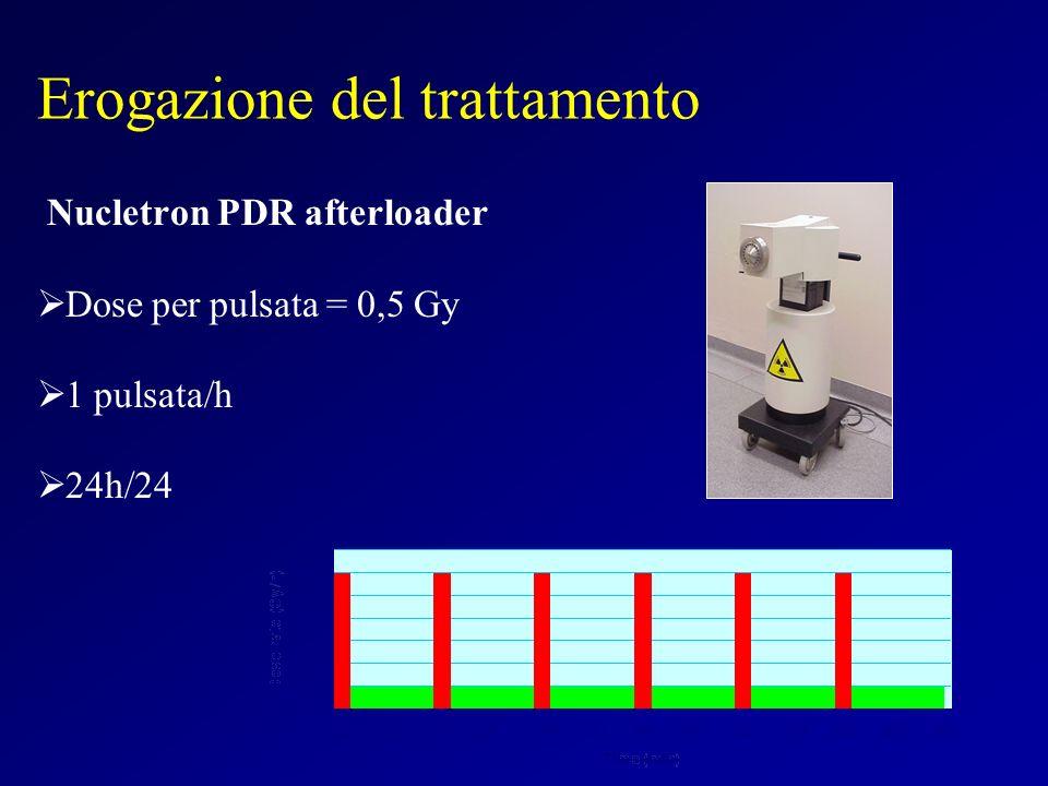 Nucletron PDR afterloader Dose per pulsata = 0,5 Gy 1 pulsata/h 24h/24 Erogazione del trattamento