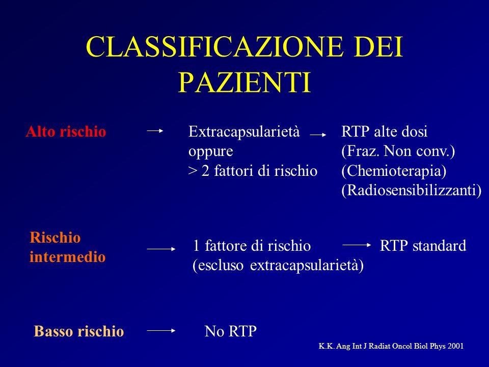 CLASSIFICAZIONE DEI PAZIENTI Alto rischioExtracapsularietà oppure > 2 fattori di rischio RTP alte dosi (Fraz. Non conv.) (Chemioterapia) (Radiosensibi