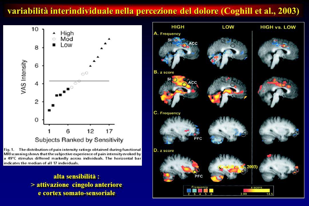 variabilità interindividuale nella percezione del dolore variabilità interindividuale nella percezione del dolore (Coghill et al., 2003) alta sensibil