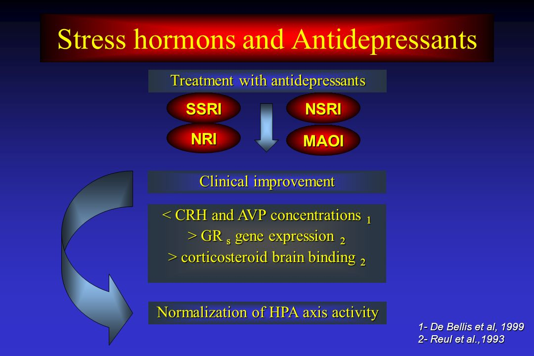 Stress hormons and Antidepressants Treatment with antidepressants 1- De Bellis et al, 1999 2- Reul et al.,1993 Normalization of HPA axis activity SSRI