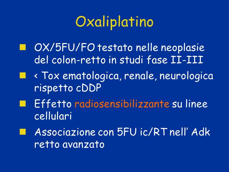 Oxaliplatino OX/5FU/FO testato nelle neoplasie del colon-retto in studi fase II-III < Tox ematologica, renale, neurologica rispetto cDDP Effetto radio