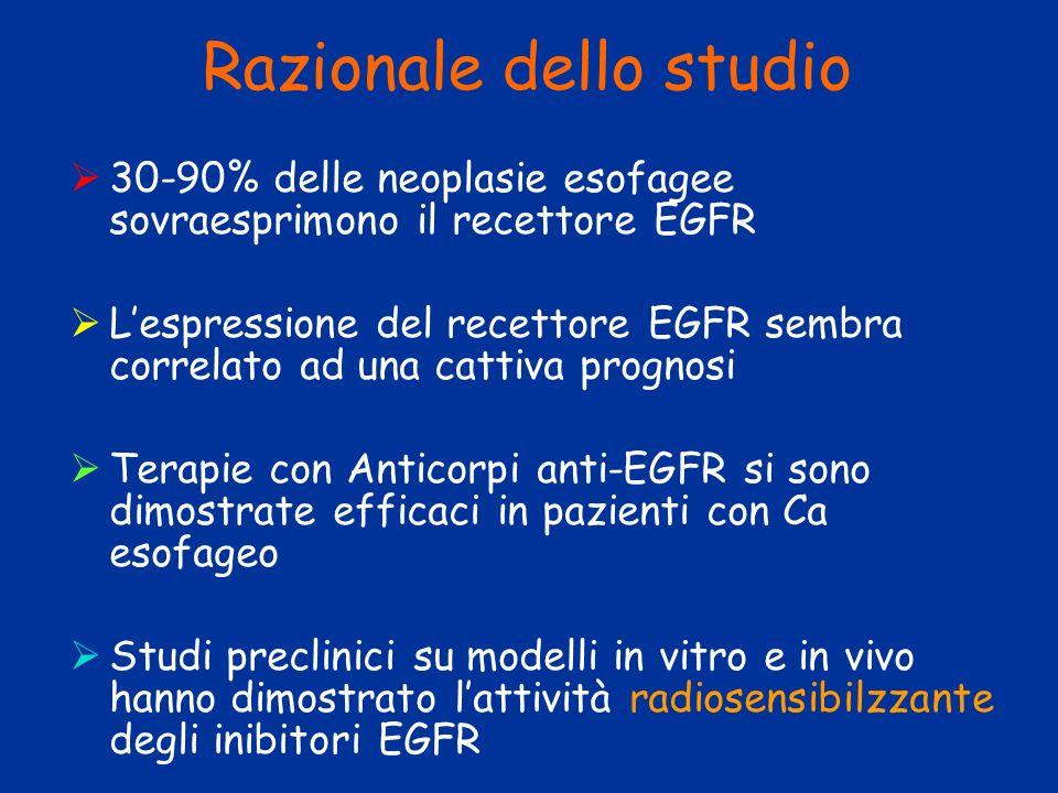 Razionale dello studio 30-90% delle neoplasie esofagee sovraesprimono il recettore EGFR Lespressione del recettore EGFR sembra correlato ad una cattiv