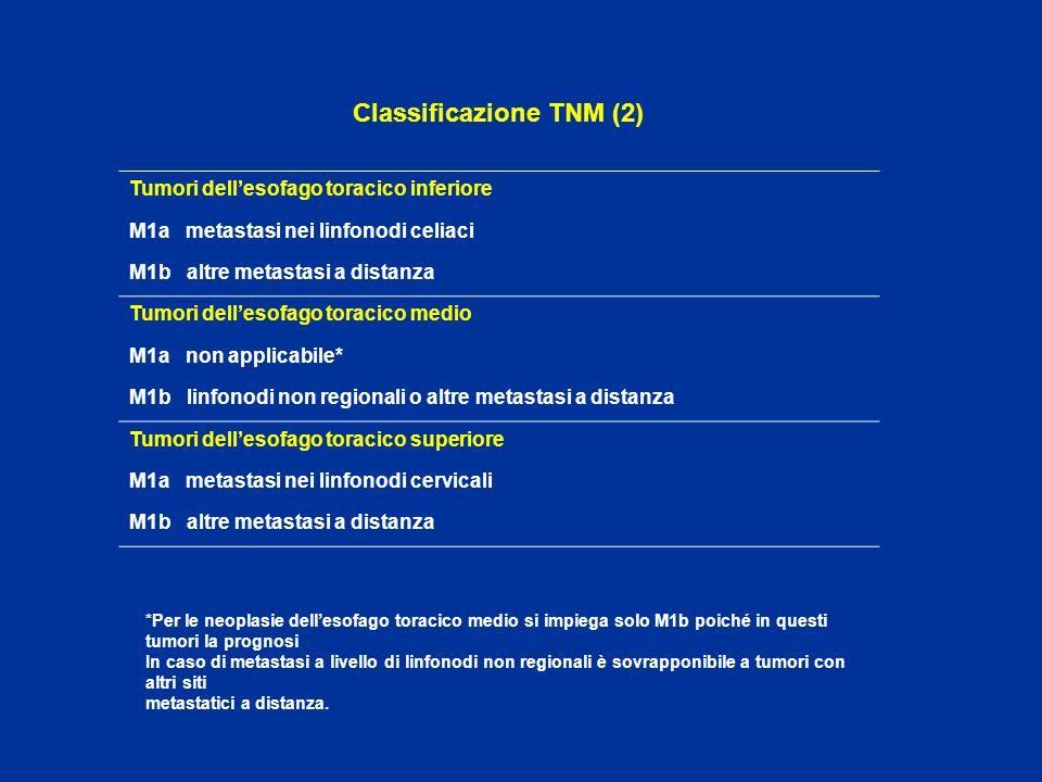 Classificazione TNM (2) Tumori dellesofago toracico inferiore M1a metastasi nei linfonodi celiaci M1b altre metastasi a distanza Tumori dellesofago to