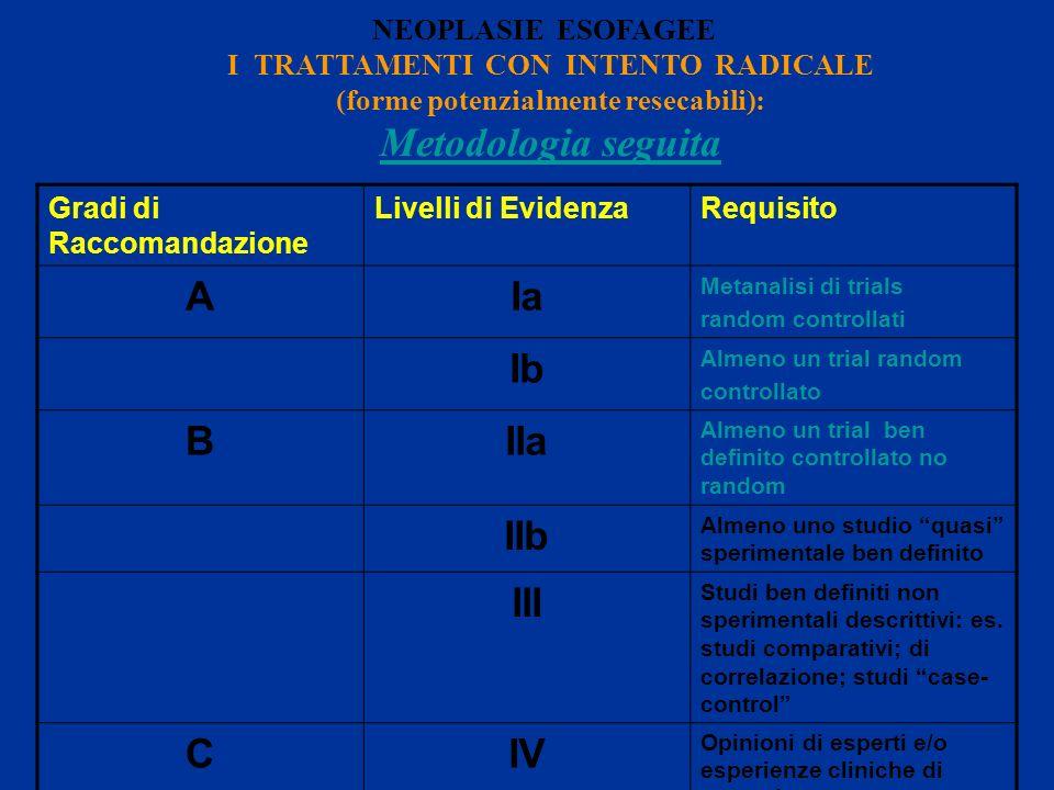 NEOPLASIE ESOFAGEE I TRATTAMENTI CON INTENTO RADICALE (forme potenzialmente resecabili): Metodologia seguita Gradi di Raccomandazione Livelli di Evide