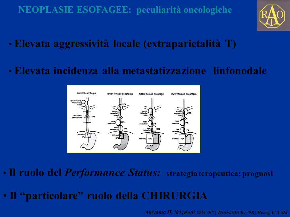 NEOPLASIE ESOFAGEE: peculiarità oncologiche Elevata aggressività locale (extraparietalità T) Elevata incidenza alla metastatizzazione linfonodale Il r