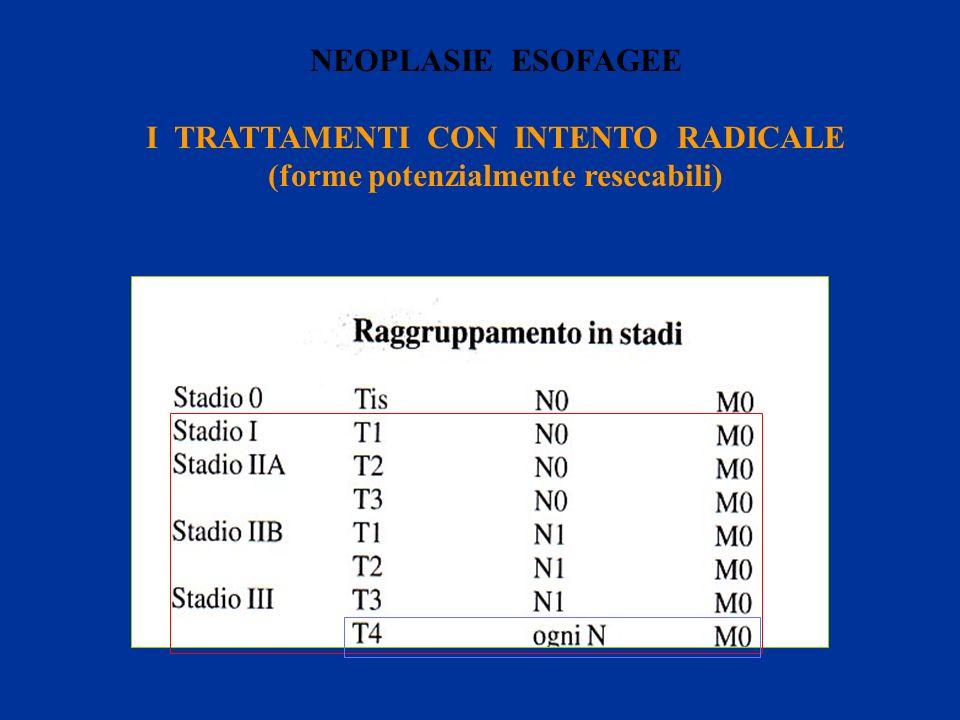NEOPLASIE ESOFAGEE I TRATTAMENTI CON INTENTO RADICALE (forme potenzialmente resecabili)