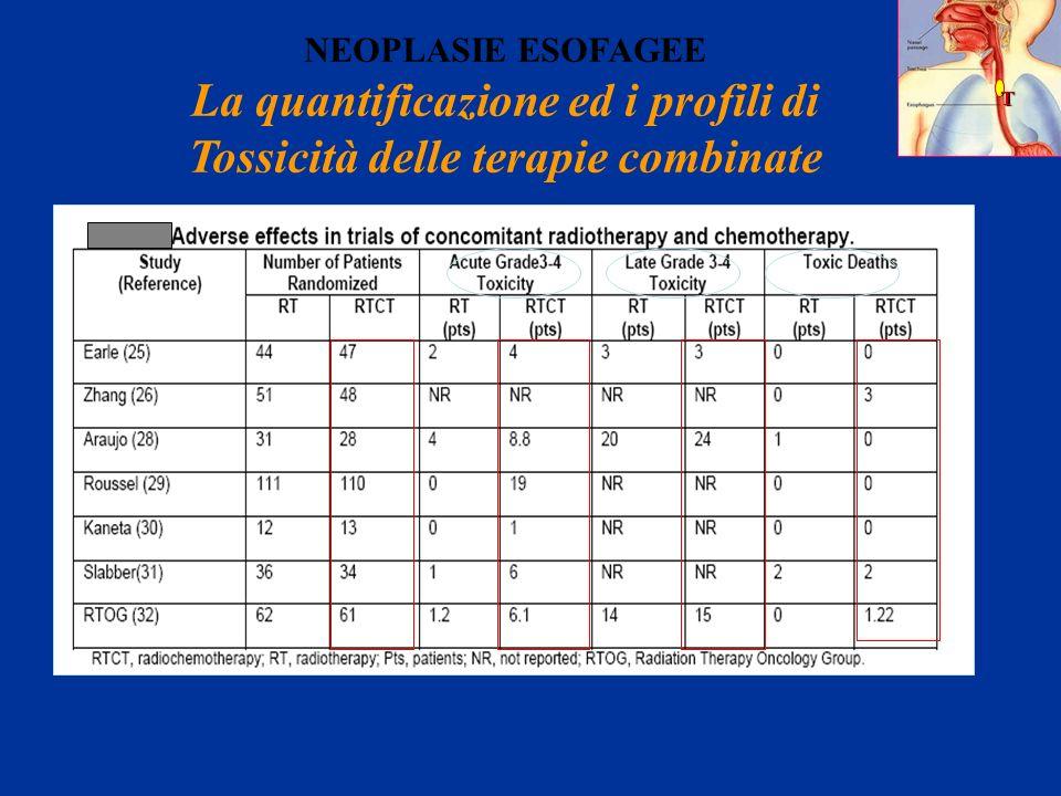 NEOPLASIE ESOFAGEE La quantificazione ed i profili di Tossicità delle terapie combinate T