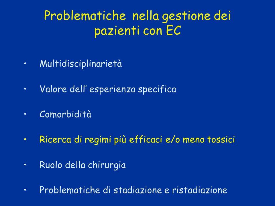 Problematiche nella gestione dei pazienti con EC Multidisciplinarietà Valore dell esperienza specifica Comorbidità Ricerca di regimi più efficaci e/o