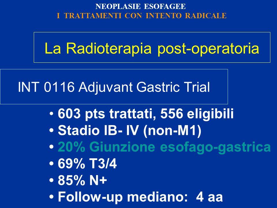 INT 0116 Adjuvant Gastric Trial 603 pts trattati, 556 eligibili Stadio IB- IV (non-M1) 20% Giunzione esofago-gastrica 69% T3/4 85% N+ Follow-up median