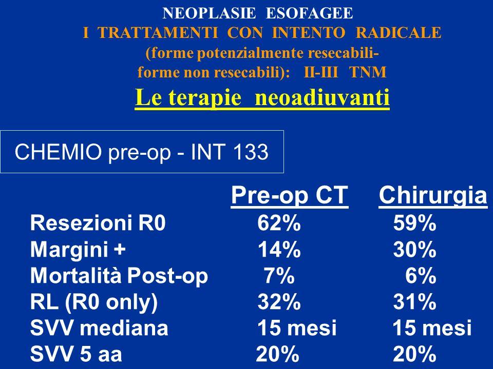 CHEMIO pre-op - INT 133 NEOPLASIE ESOFAGEE I TRATTAMENTI CON INTENTO RADICALE (forme potenzialmente resecabili- forme non resecabili): II-III TNM Le t