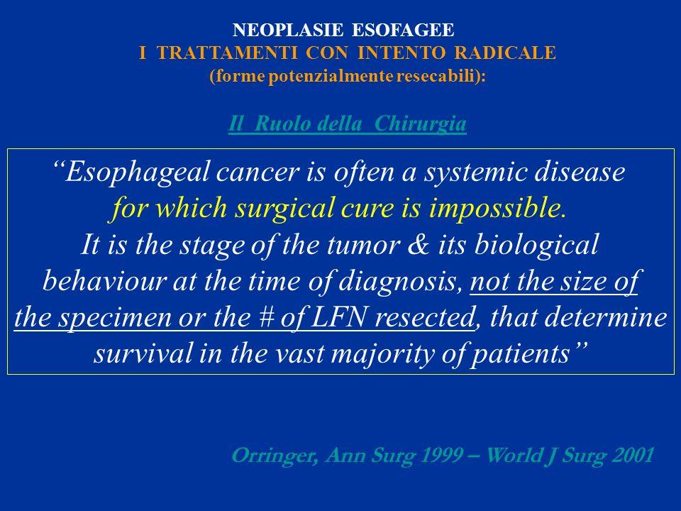 NEOPLASIE ESOFAGEE I TRATTAMENTI CON INTENTO RADICALE (forme potenzialmente resecabili): Il Ruolo della Chirurgia Esophageal cancer is often a systemi