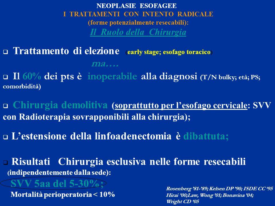 NEOPLASIE ESOFAGEE I TRATTAMENTI CON INTENTO RADICALE (forme potenzialmente resecabili): Il Ruolo della Chirurgia Trattamento di elezione ( early stag